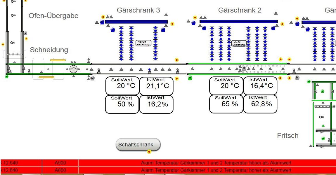 phiControl_Backstrasse_Gaerschrank_1150px