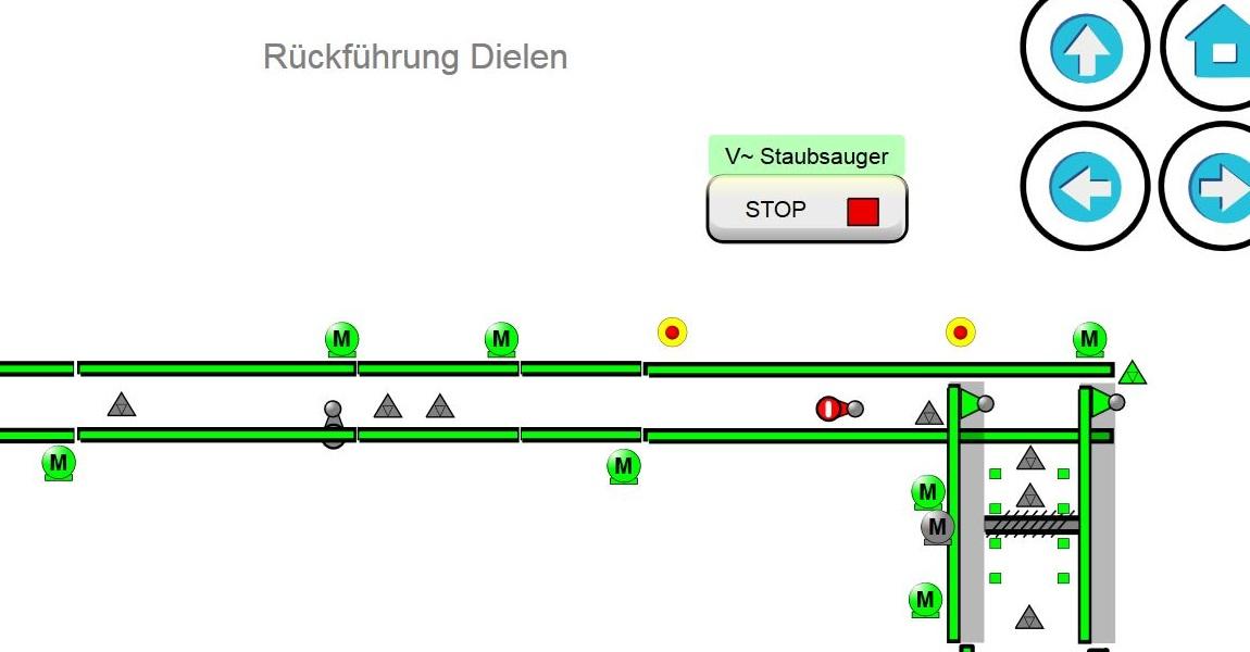 phiControl_Backstrasse_Rueckfrg_1150px