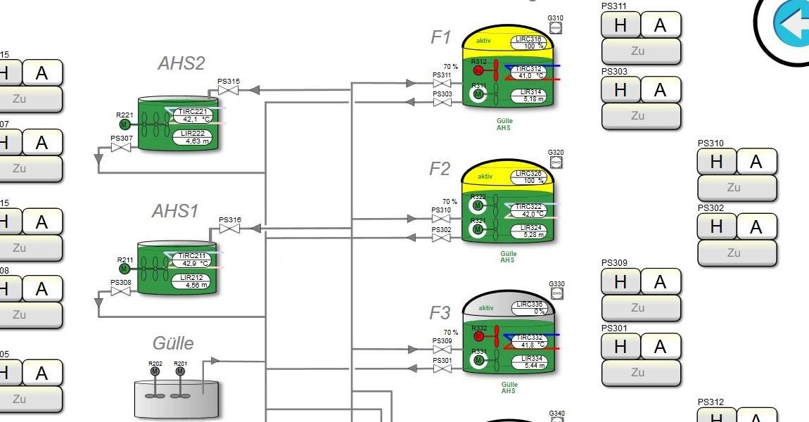 phiControl_Biogasanlage_1150px